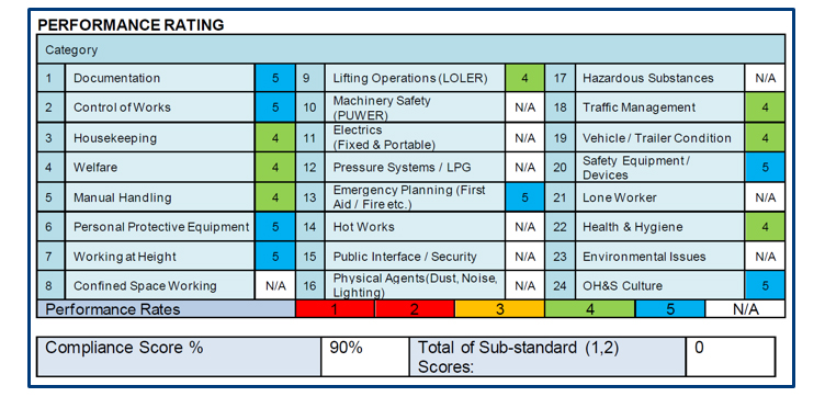 Spot Check Compliance Inspection